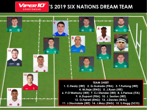 Viper 10 Sportswear 2019 Six Nations Dream Team